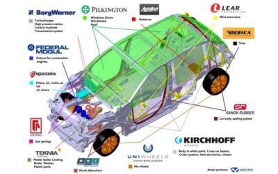 """Panel Inteligentnej Specjalizacji """"Motoryzacja"""" w Rzeszowie"""